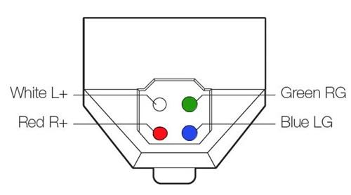 FAQ & Installation